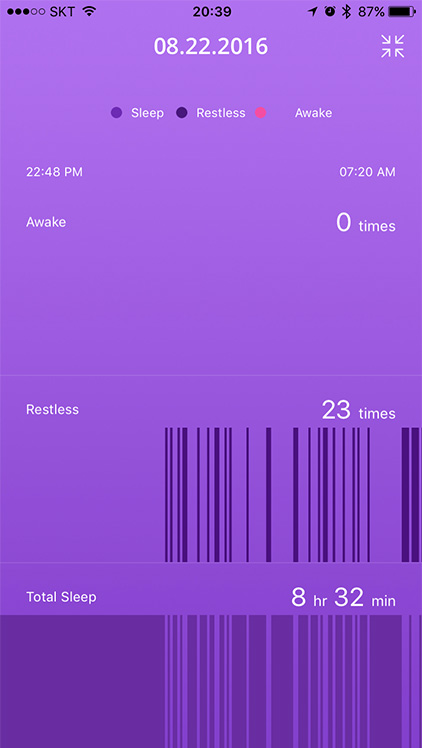 Sleep trend analysis ZIKTO App